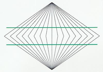ориентированные линии